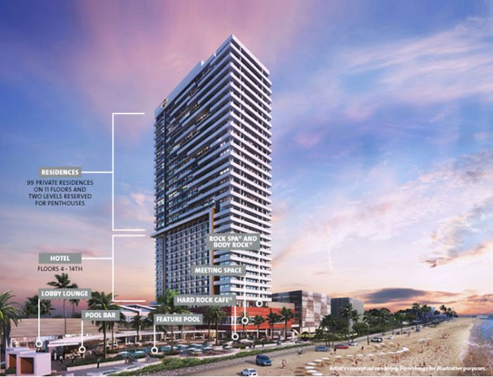 Preview The Residences At The Hard Rock Daytona Beach This