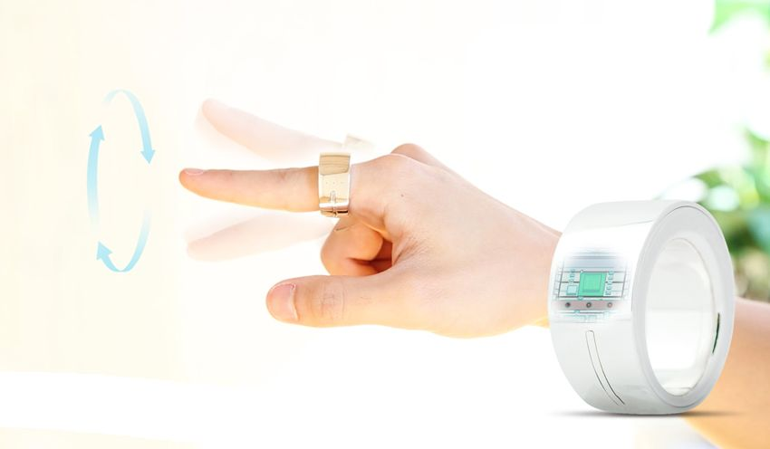 the ring wearable tech